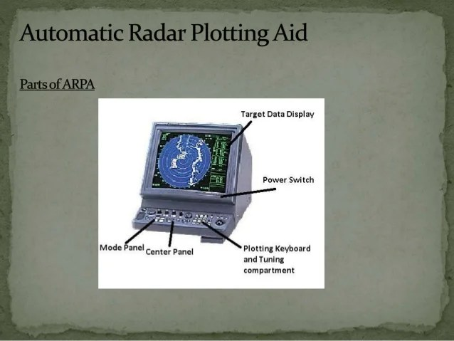 Guard Zone Radar System