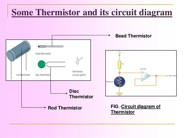 Automatic temperature control using 8085 microprocessor