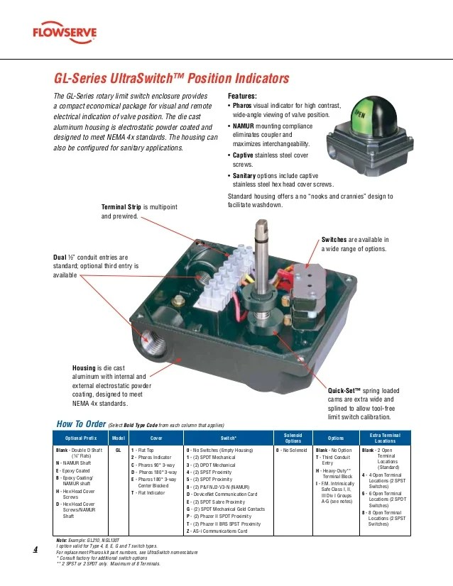 Eagle Andco Actuator Wiring Diagram on electric motor wiring diagram, limit switch wiring diagram, andco actuator 3112a,