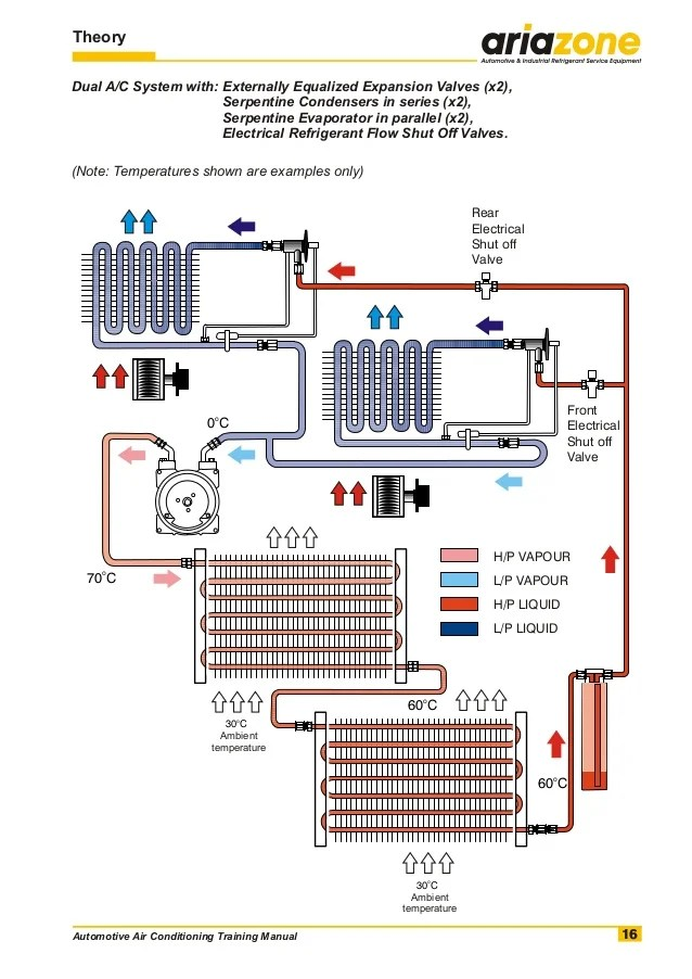 Basic auto air conditioning wiring diagram wiring diagram diagrams diagram auto ac parts photo asfbconference2016 Image collections