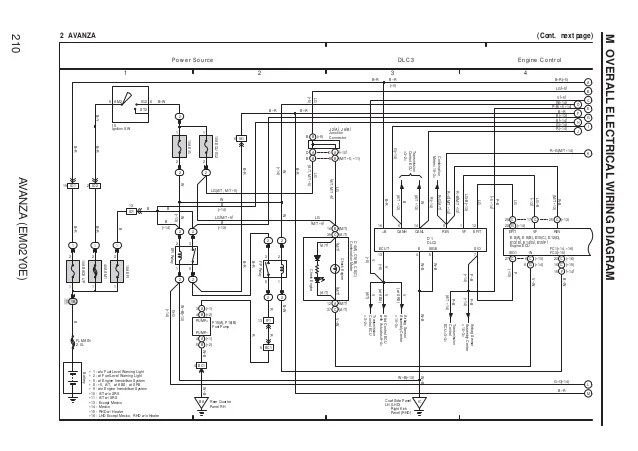 Avanza wiring diagram