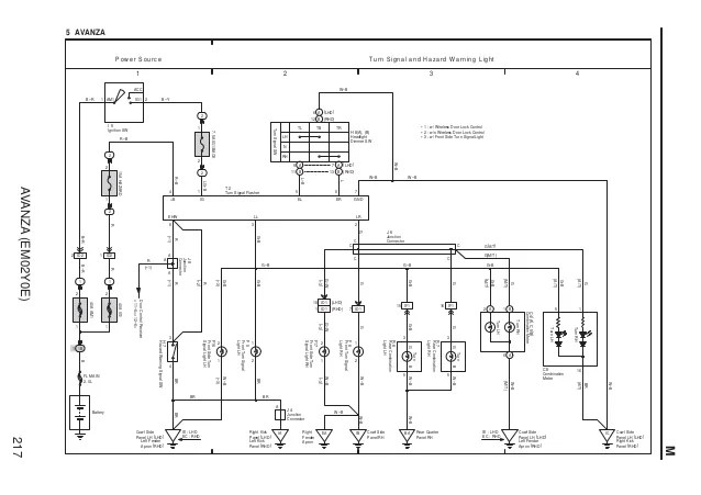 Avanza wiring diagram