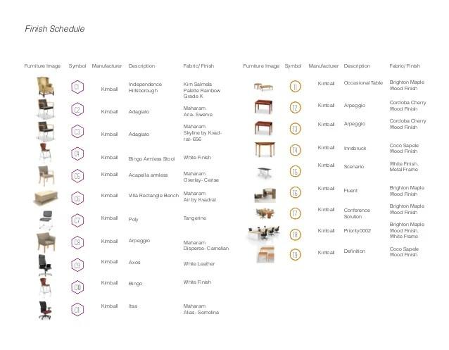 Reflected Ceiling Plan Lighting Symbols Taraba Home Review