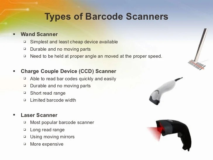 Image Result For Types Of Barcode Scanners