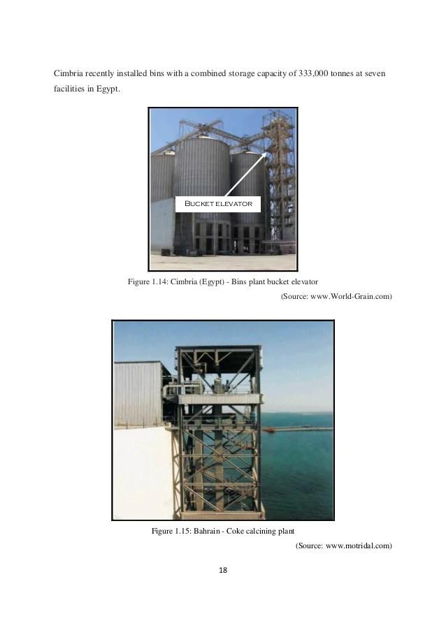 Design and Model of Bucket Elevator