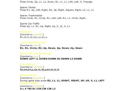 Grand Theft Auto San Andreas Cheats Codes Download idea gallery