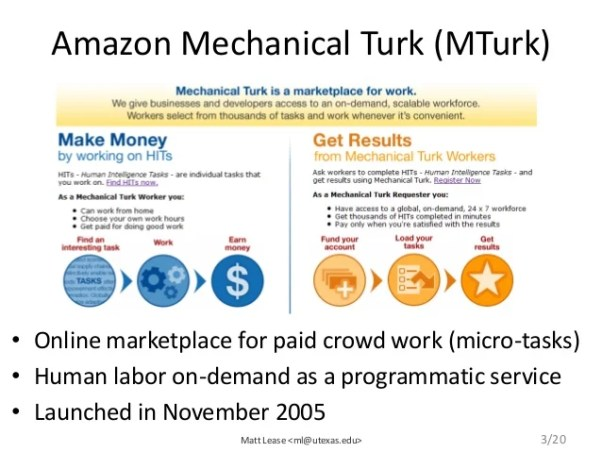 Image result for mechanical turk amazon