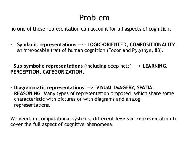 Conceptual Spaces for Cognitive Architectures: A Lingua