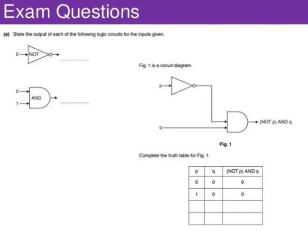 logic gates and truth tables pdf