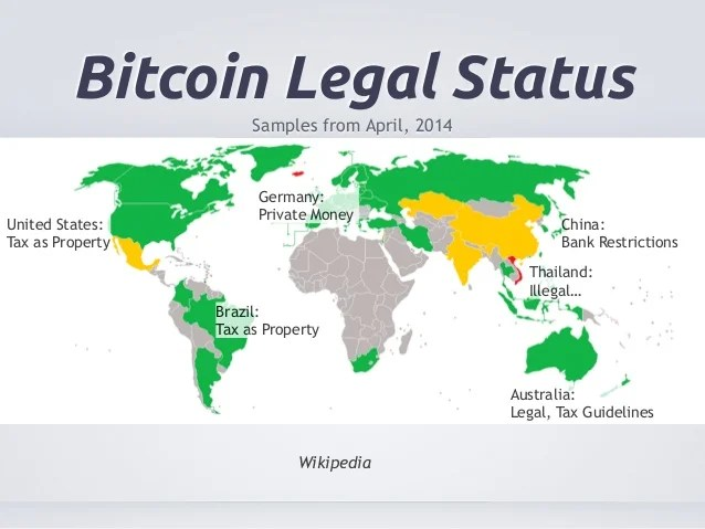 Image Result For Bitcoin Network Status