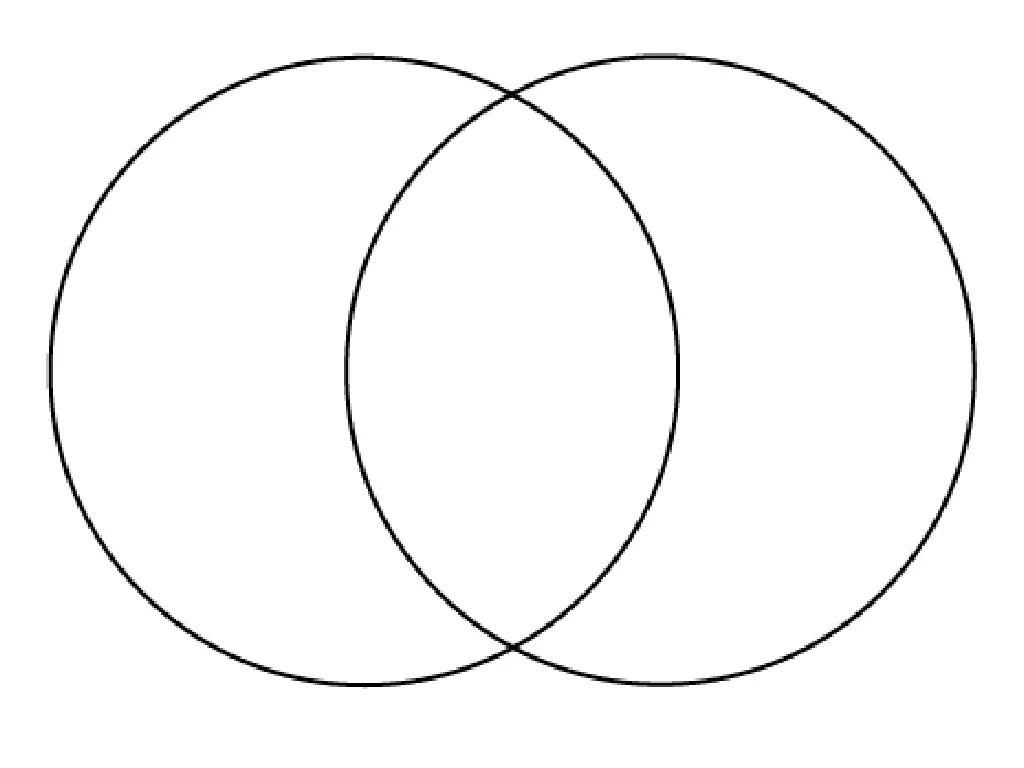 Black Cat And Tell Tale Heart Venn Diagram