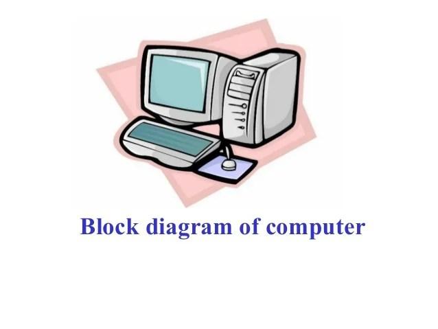 Block diagram of puter 02
