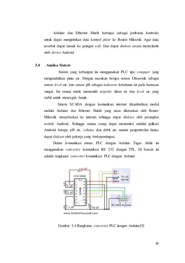 Pengembangan Sistem SCADA Android Pada PLC Tipe COMPACT