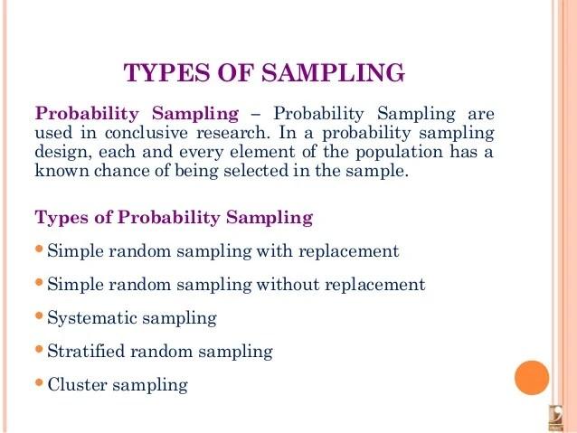 Systematic Random Sampling Example