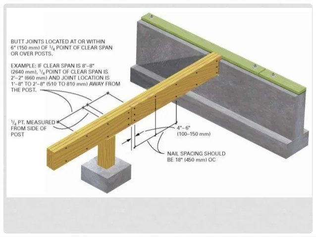 Make Floor Plans Google Sketchup