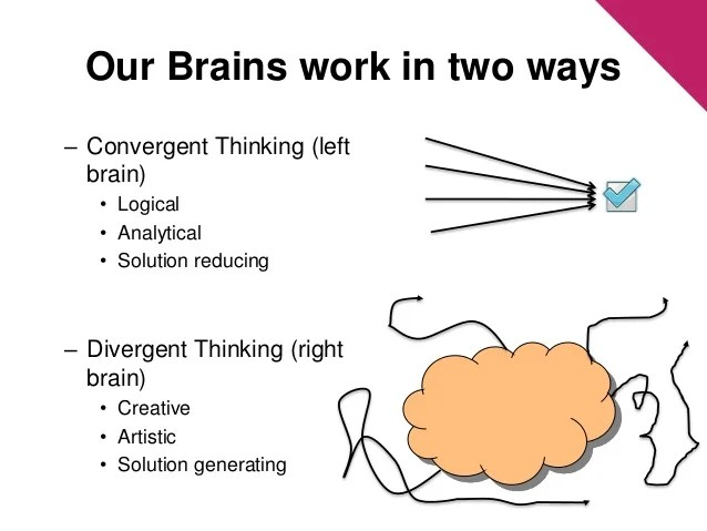 Image result for divergent thinking vs convergent thinking