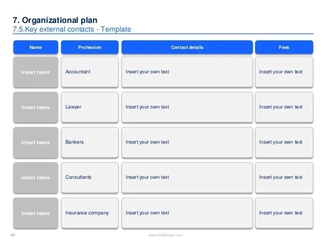 Strategic Account Plan Template - slideshare