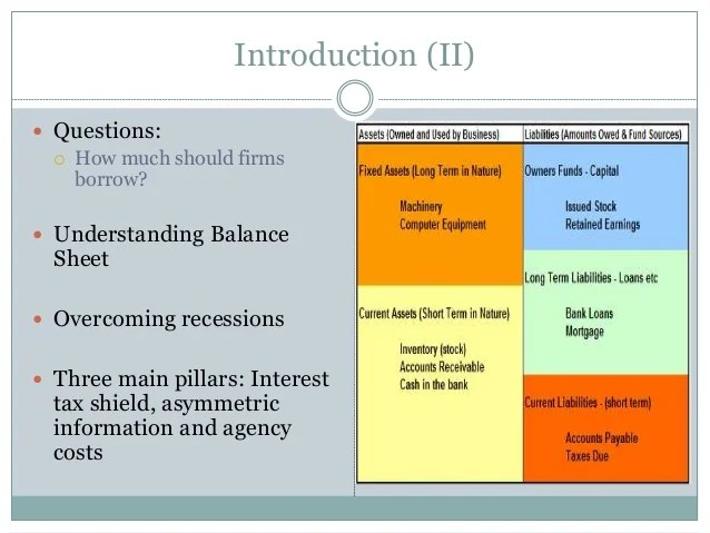 What Are Securities Finance