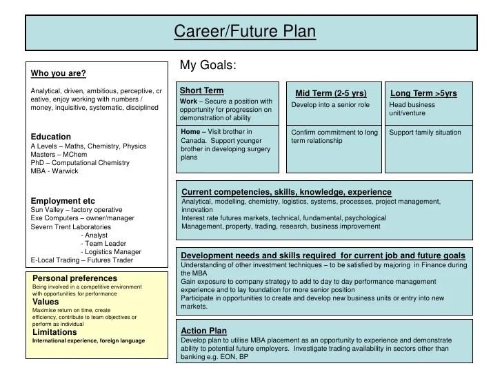 How do i start my essay explaining 3 careers?