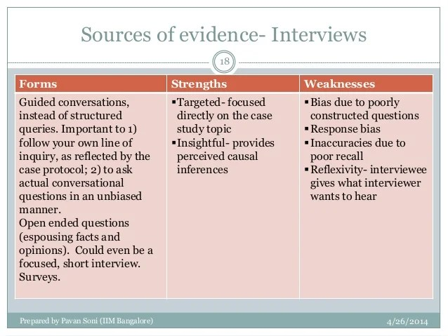 case study research methodology yin Case study research: according to yin what makes case study research distinct from when working on qualitative case studies, methods aimed at.