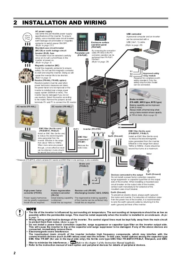 Catalog Inverter FRE700 instruction manual (basic