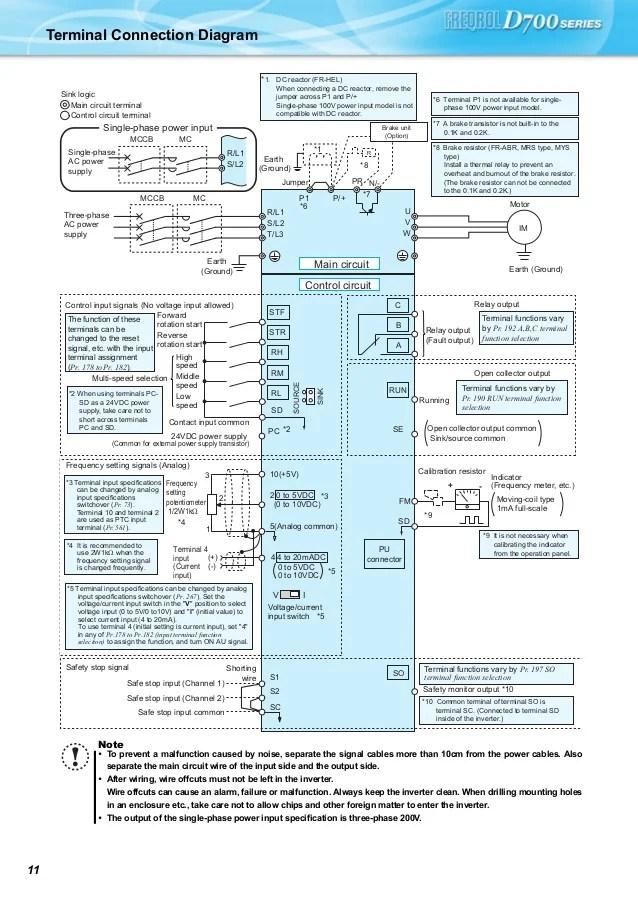 Catalog Mitsubishi Inverter FR D700 GlobalBeeteco
