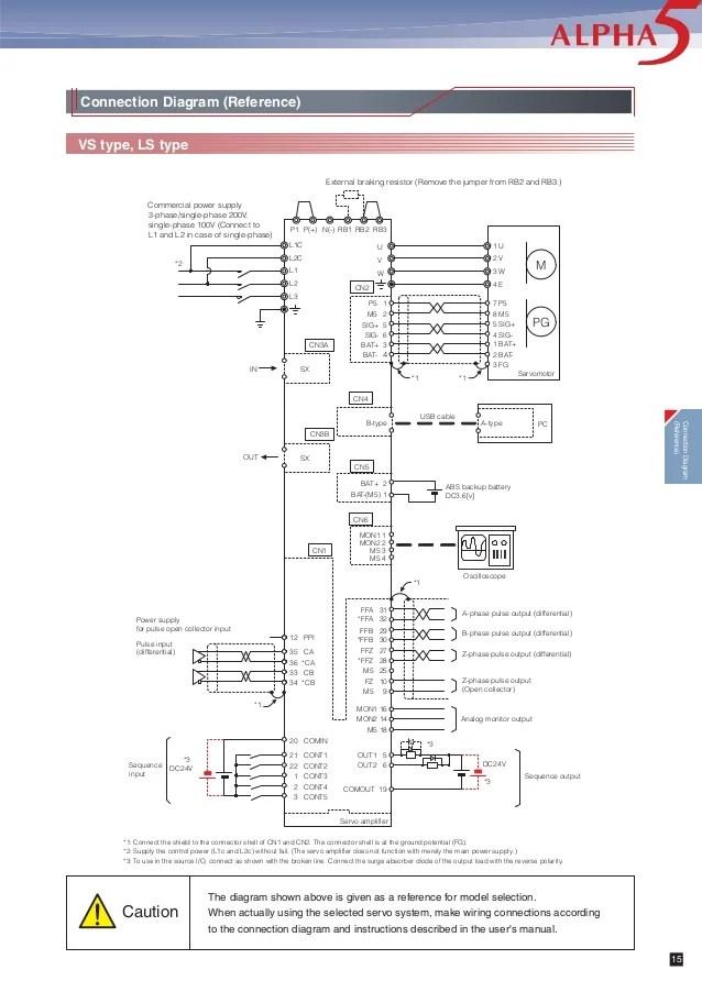 Servo Motor Wiring Diagram - free download wiring diagrams