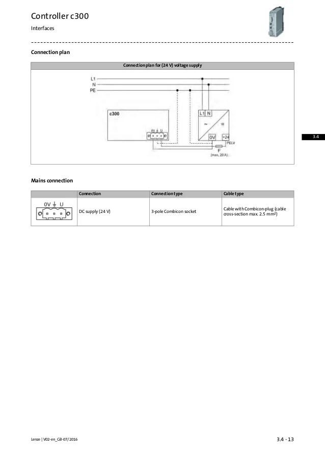 Lenze Servo Motor Catalogue  impremedia