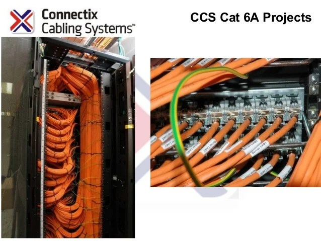 ccs presentation company intro dc cabling amp racks future trends 14 638?resize=638%2C479&ssl=1 connectix patch panel wiring diagram wiring diagram ortronics patch panel wiring diagram at edmiracle.co