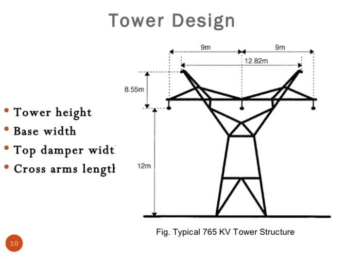 double circuit tower design  explore schematic wiring diagram •