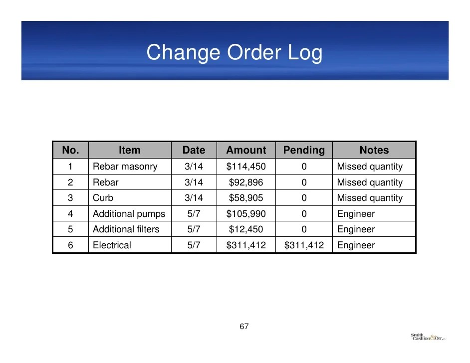 Change Order Log Template Download Construction Change Order Log Change Order Template Print Posters Free Files And Trials Construction Office Online Single Minute Exchange Of Die Wikipedia Best Practices Project Documentation And