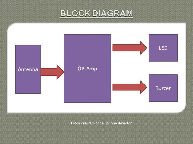 Cell phone detector ppt with circuit and block diagram