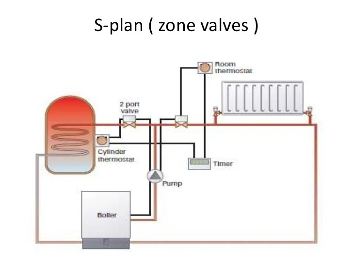 central heating level 3 10 728 515541 6000k wiring diagram diagram wiring diagrams for diy car  at alyssarenee.co
