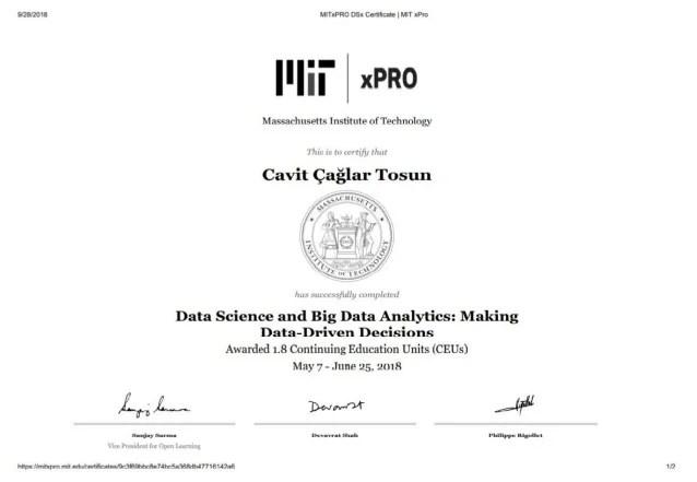 Mit Big Data Analytics Certificate