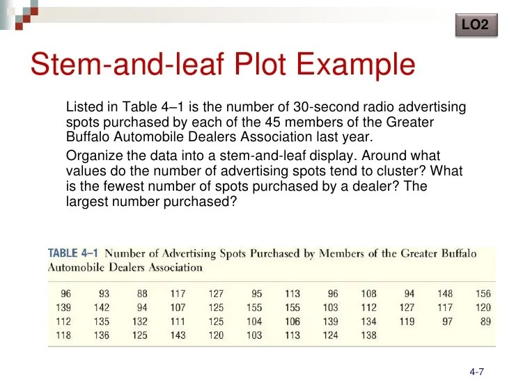 Stem Leaf Diagram Minitab Car Wiring Diagrams Explained
