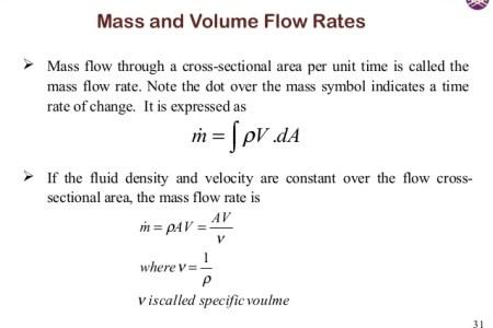 Free Graph Quadrant Mass Flow Rate From Velocity Graph Quadrant