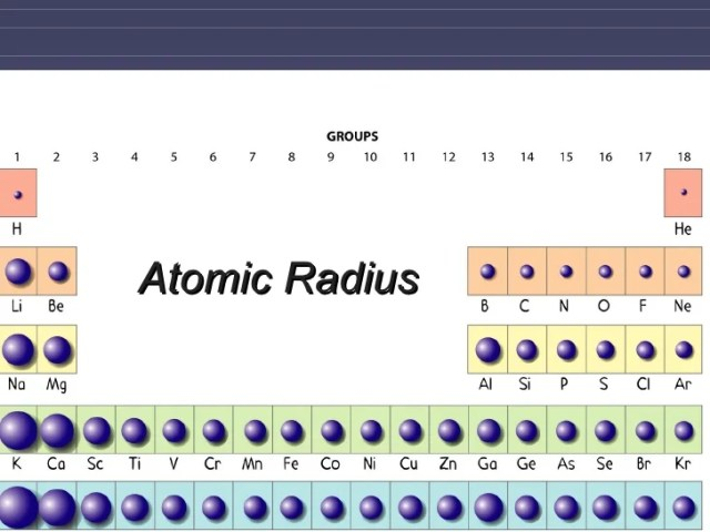Periodic table of elements sorted by atomic radius periodic the periodic table list of periodic table elements sorted by atomic mass urtaz Choice Image