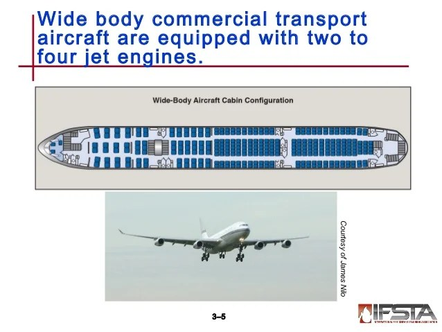 Aco 2 Aircraft Familiarization