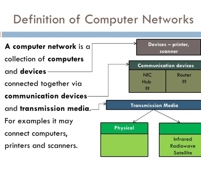 Chapter  Computernetworks Andcommunicationsbasic Concepts Of Computer Networks