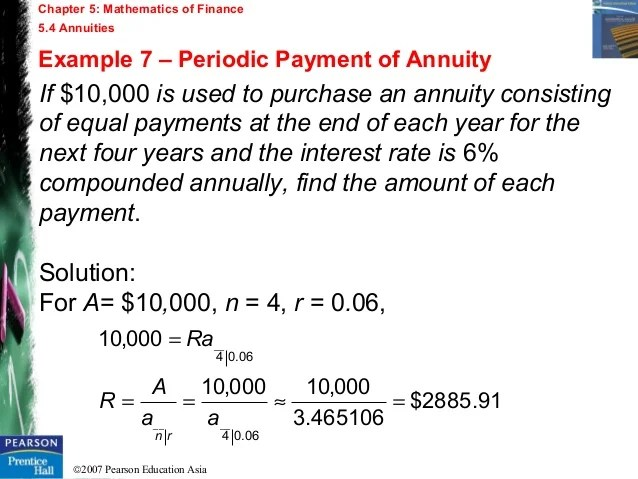 Image Result For Purchase Annuitya
