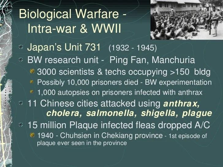Wwii Biological Warfare