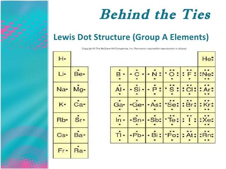 Lewis Structure Boron Element