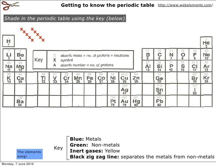Periodic Code