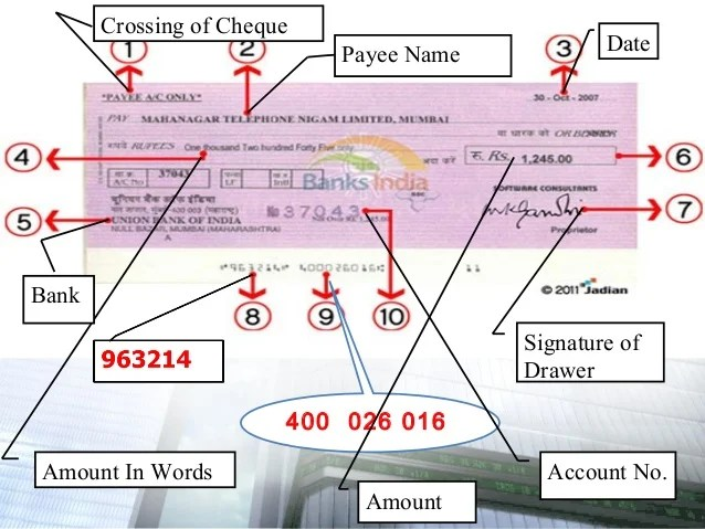 Image result for Cheque- meaning