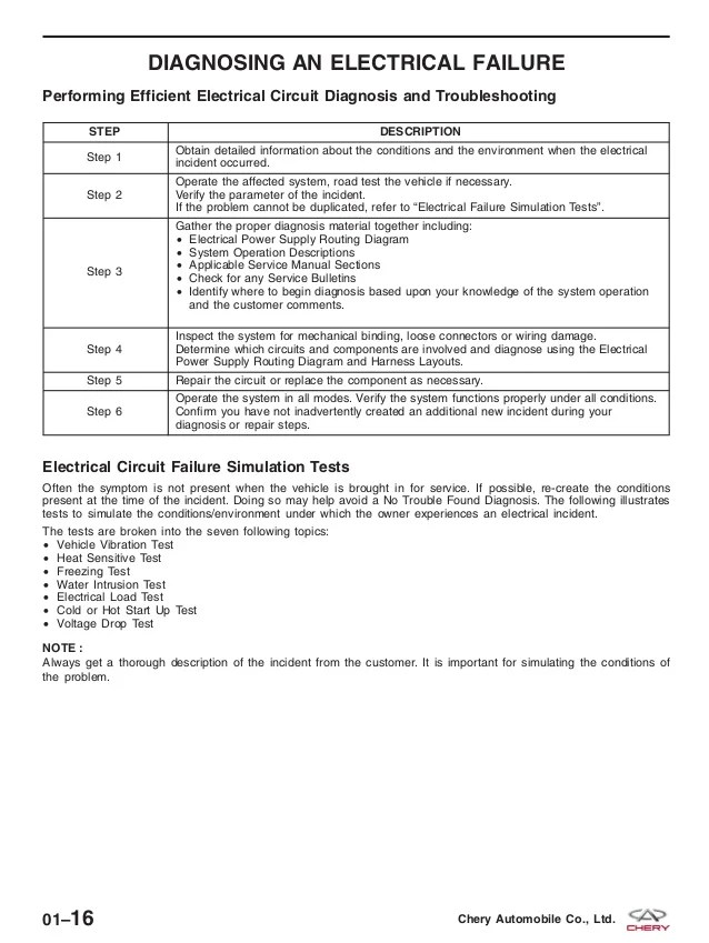 Wiring Diagram For Chery  Wiring Diagram & Schematics