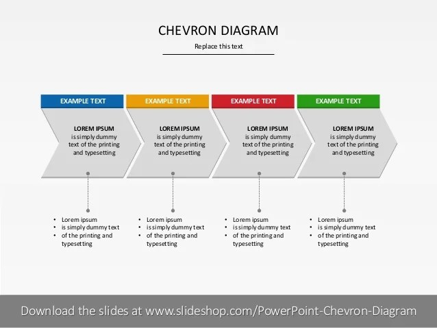 Chevron Diagram
