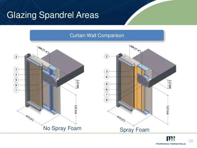 What Is A Curtain Wall Spandrel Curtain Menzilperde Net