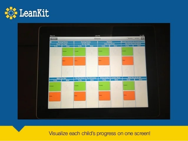 LeanKit Board For Chores Visualize each child s progress on one screen