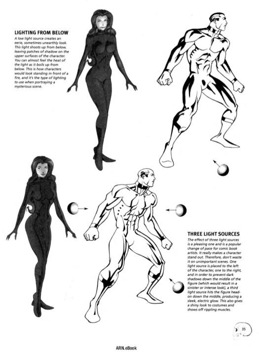 Comic Book Human Anatomy – Periodic & Diagrams Science