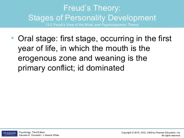 Freud Oral Theory Fixation